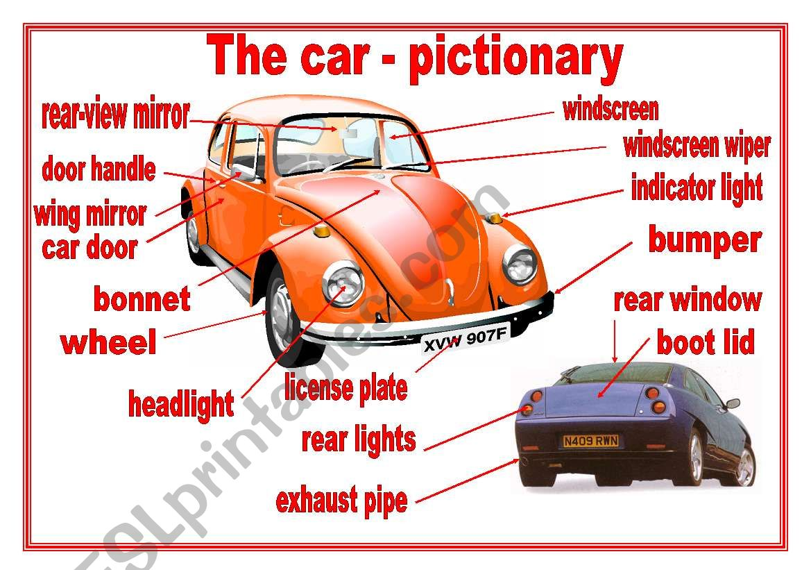 The Parts Of The Car