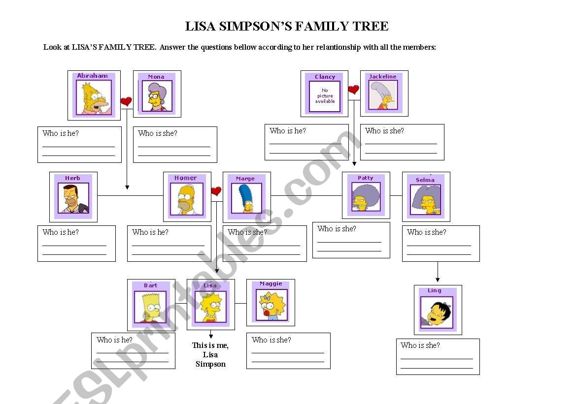 Lisa Simpson S Family Tree