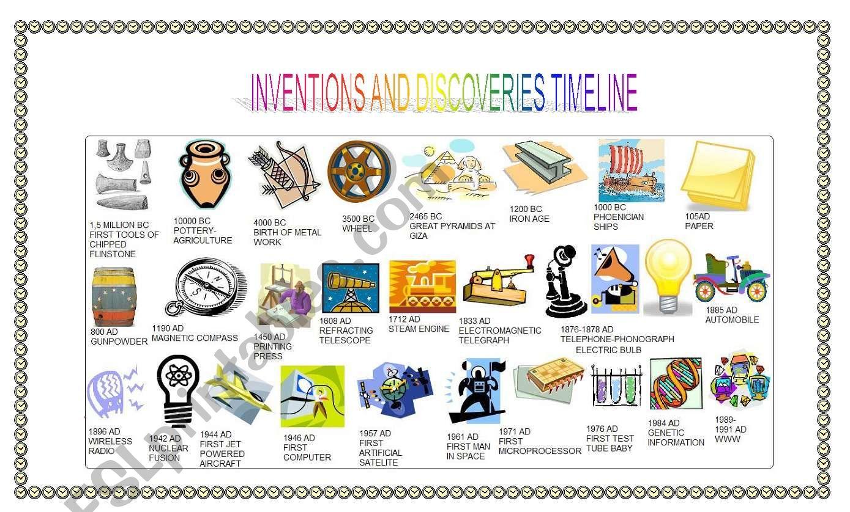 Inventions Timeline Worksheet