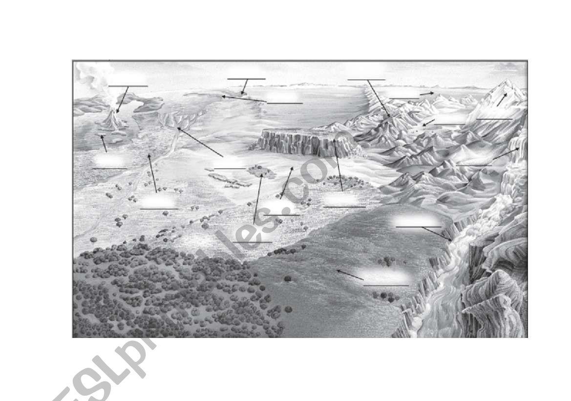Landforms Esl Worksheets