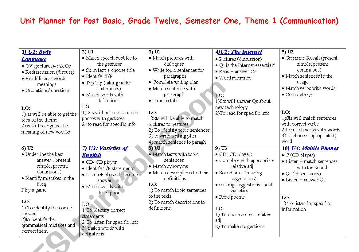 English Worksheets Unit Planner For Grade 11