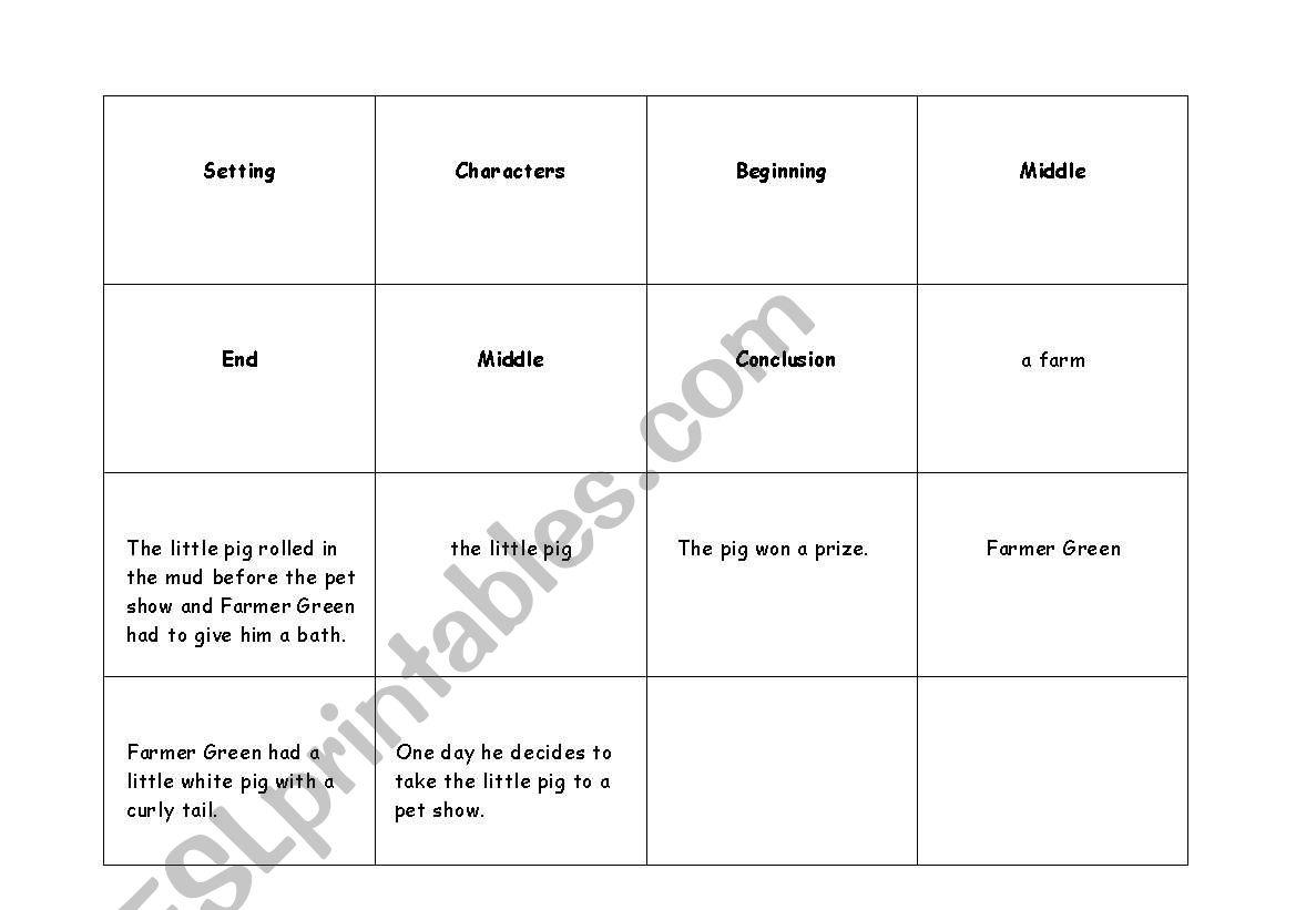 English Worksheets Story Elements