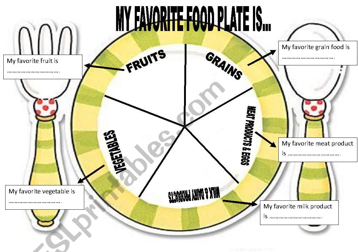 My Favorite Food Plate