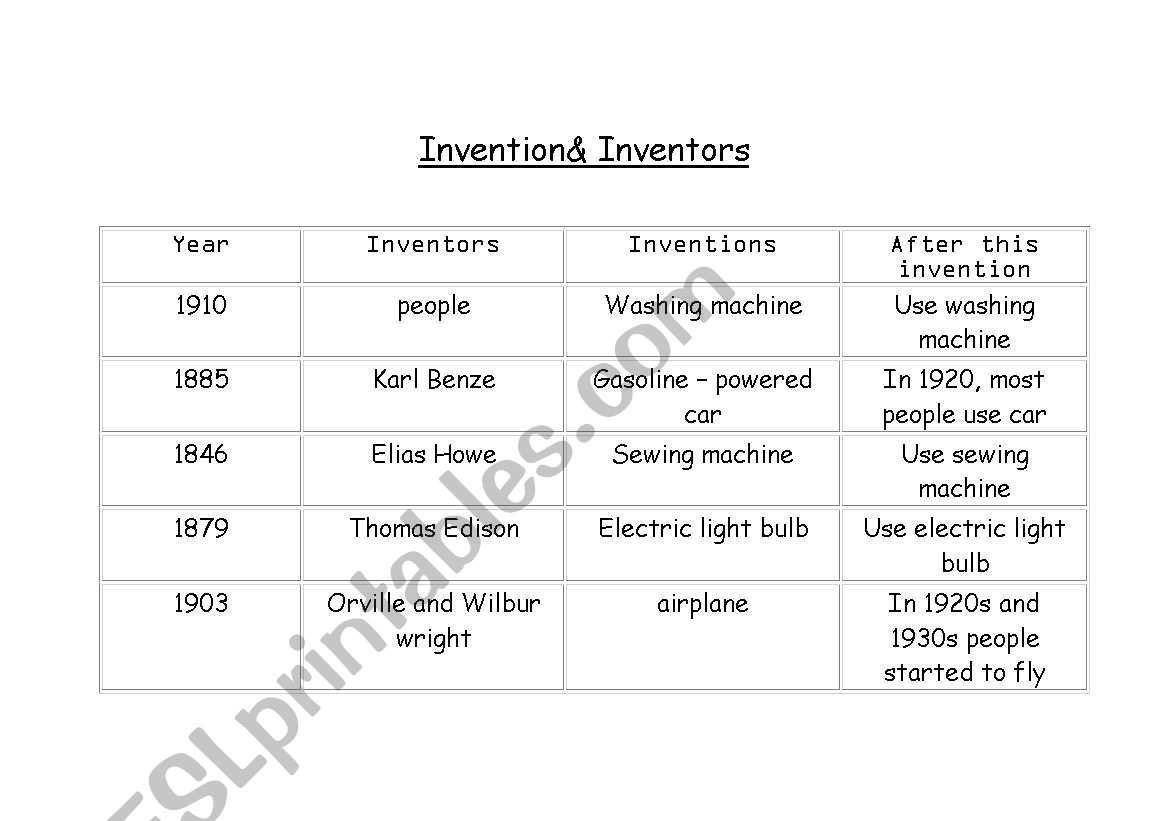English Worksheets Inventions