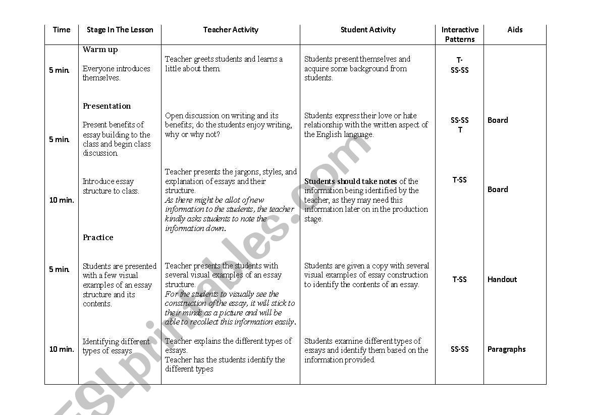 English Worksheets Essay Structure