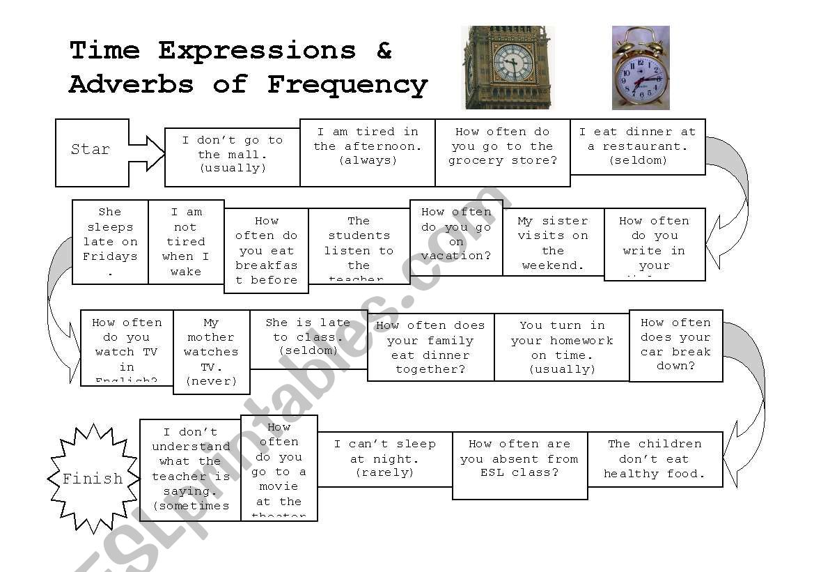 Adverbs Of Frequency Board Game