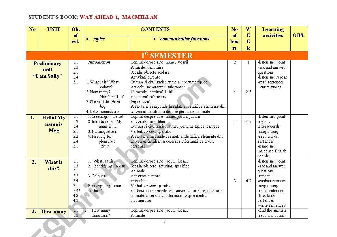 English Worksheets English Lessons Planning