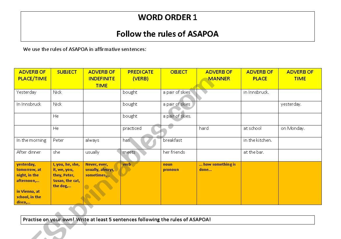 Word Order Rules Of Asapoa Pace Of Adverbs