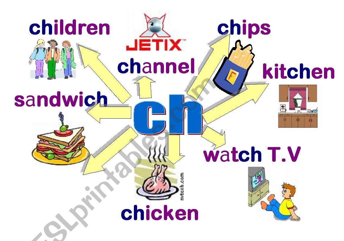 Ch Sound Poster