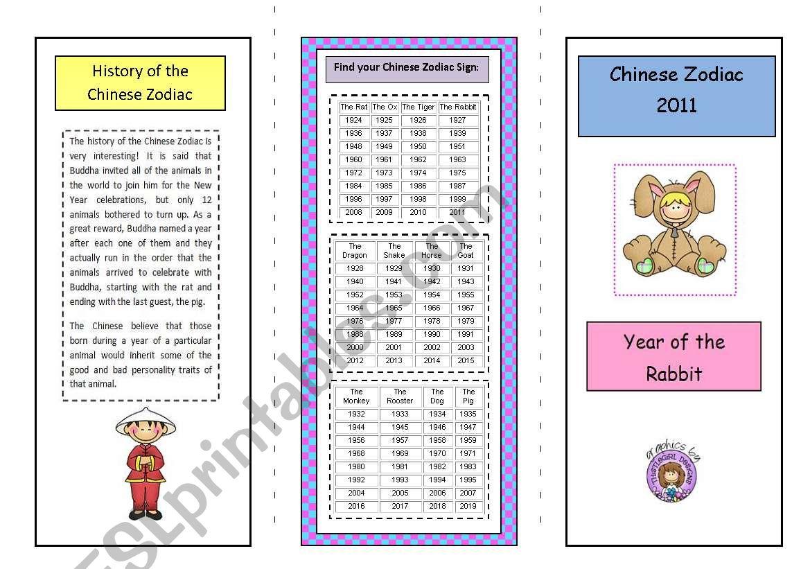 Chinese Zodiac Page 1