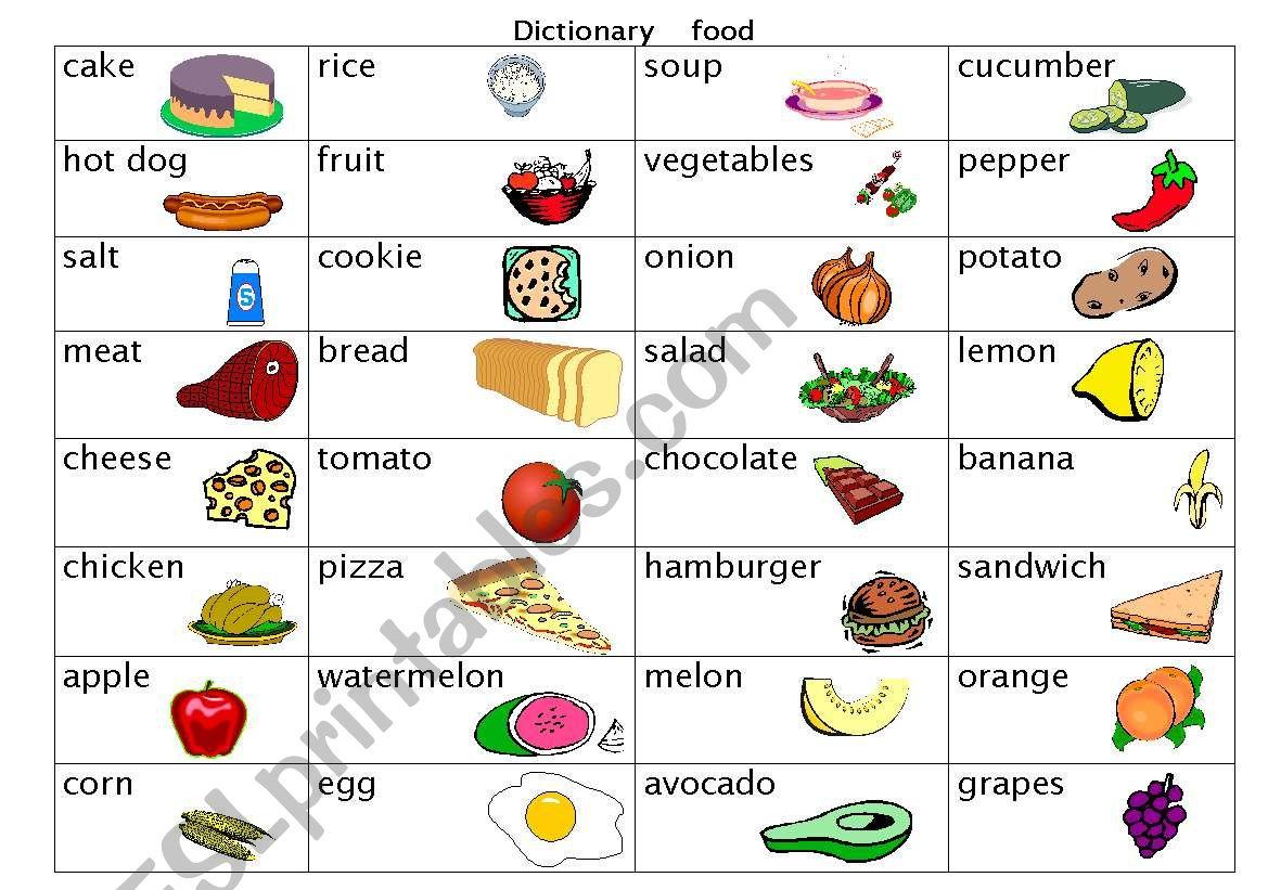 Dictionary Food