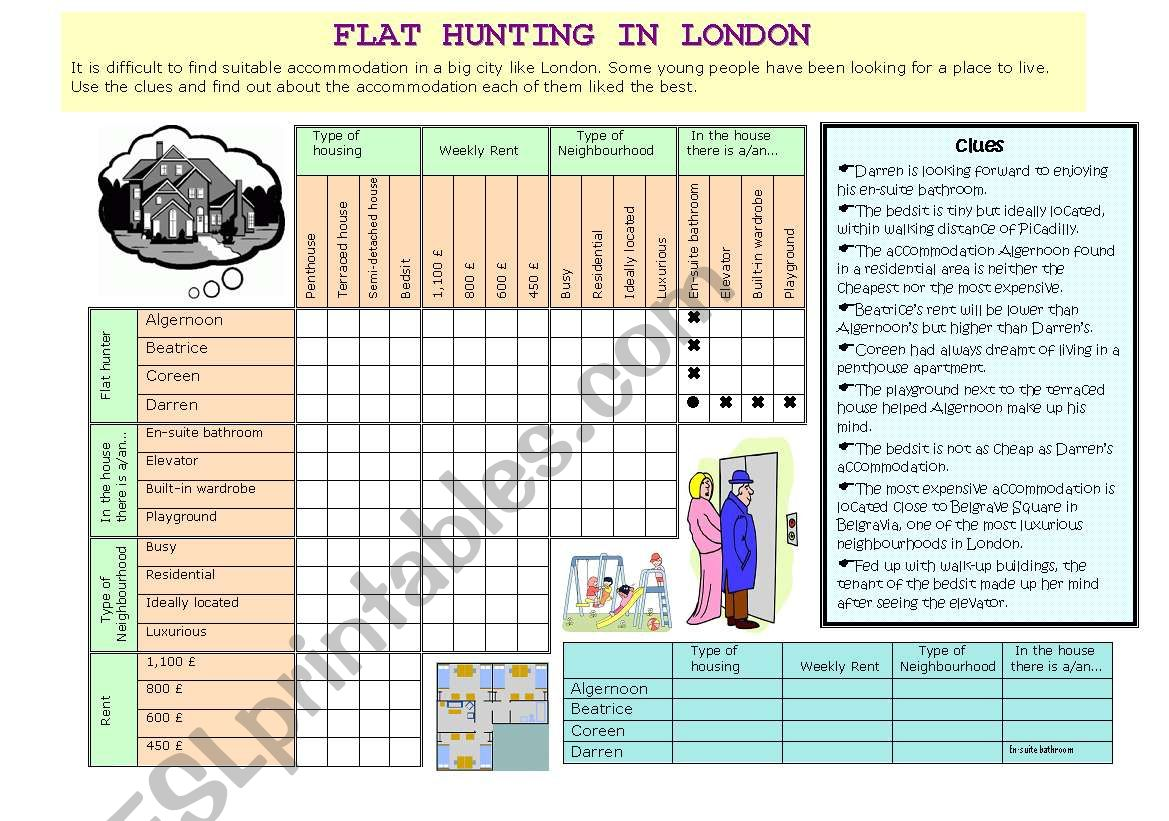 Flat Hunting In London