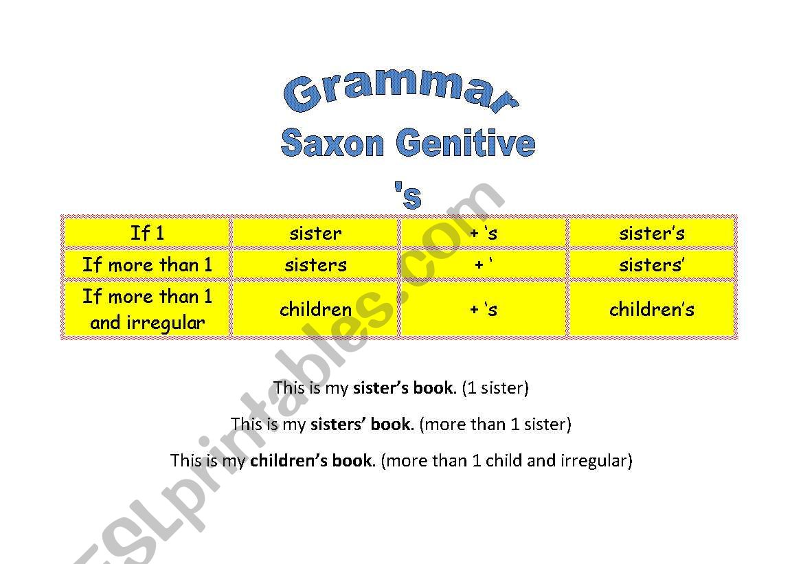 English Worksheets Saxon Genitive Grammar Chart