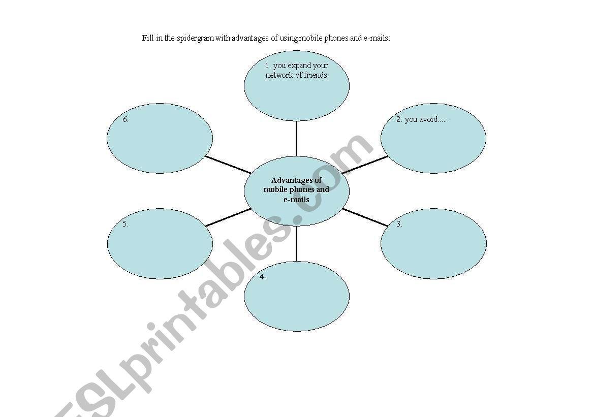 English Worksheets Spidergram