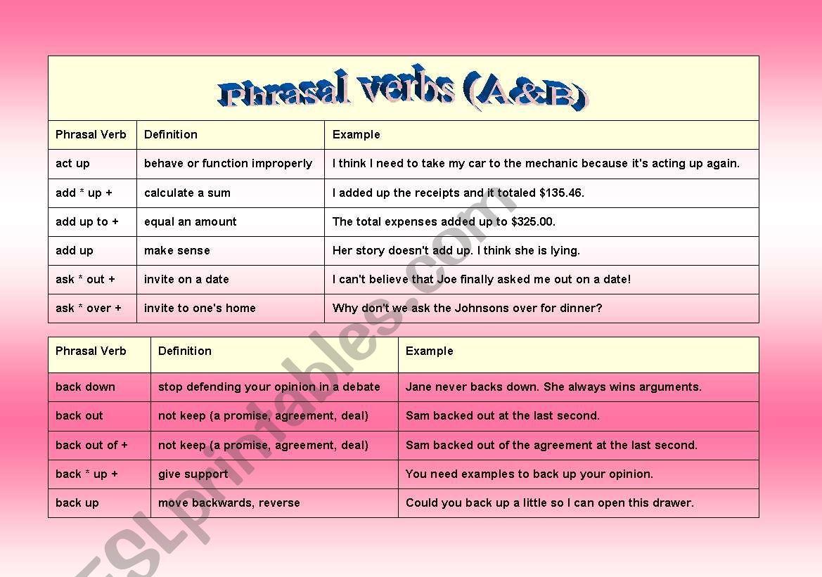 Phrasal Verbs Part 1