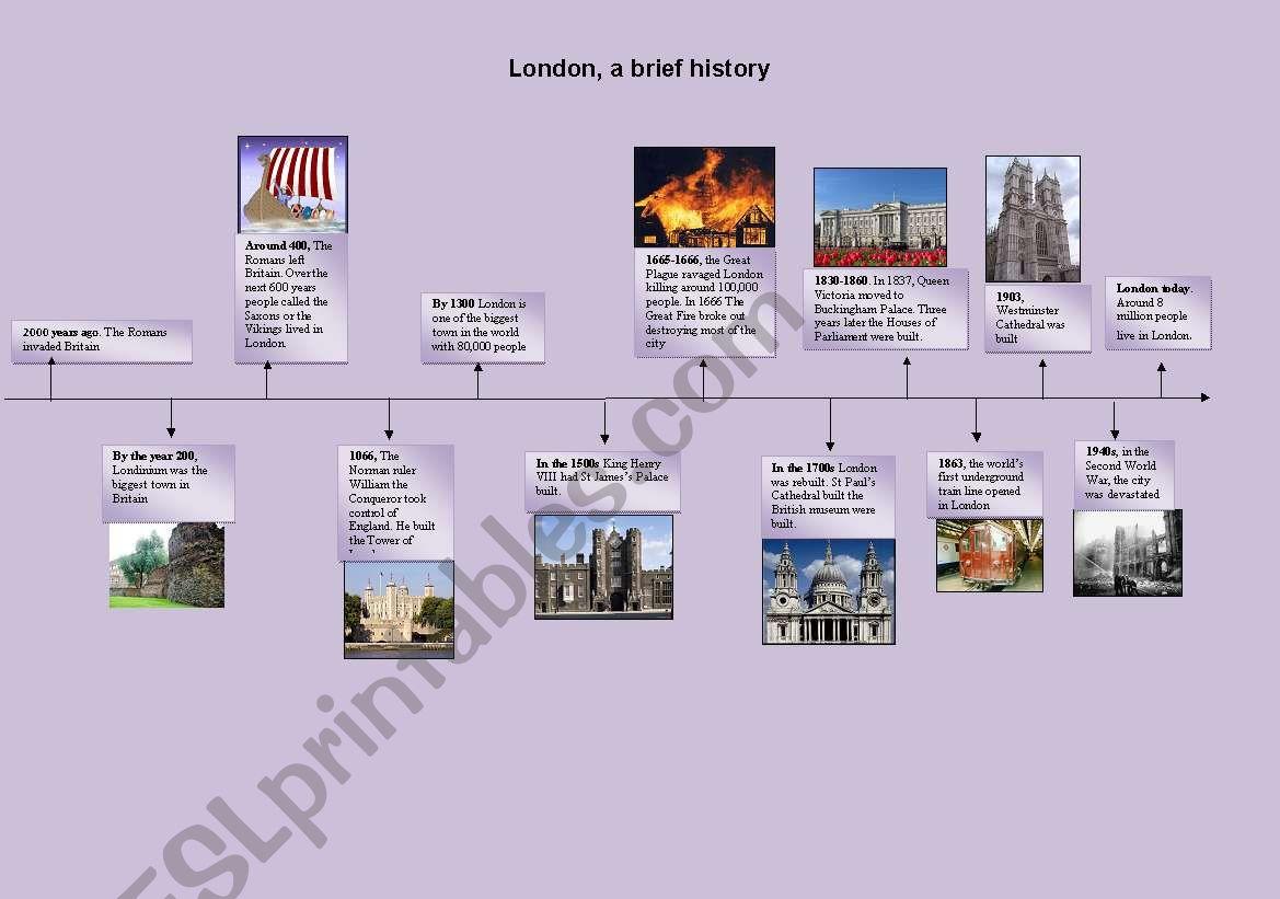 Brief History Of London England