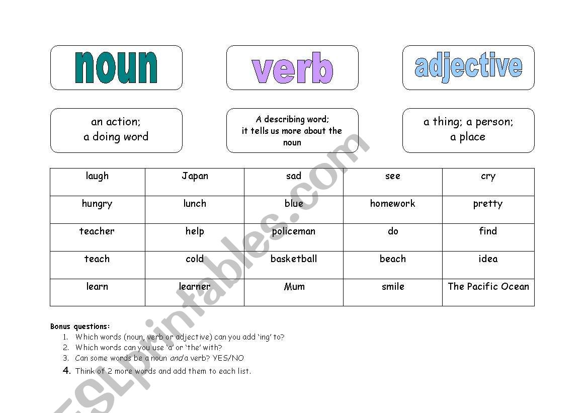 English Worksheets Noun Verb Or Adjective