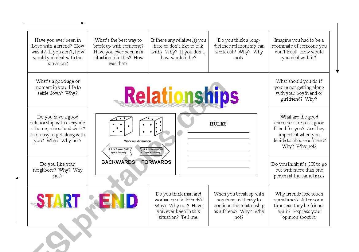 Relationship Boardgame
