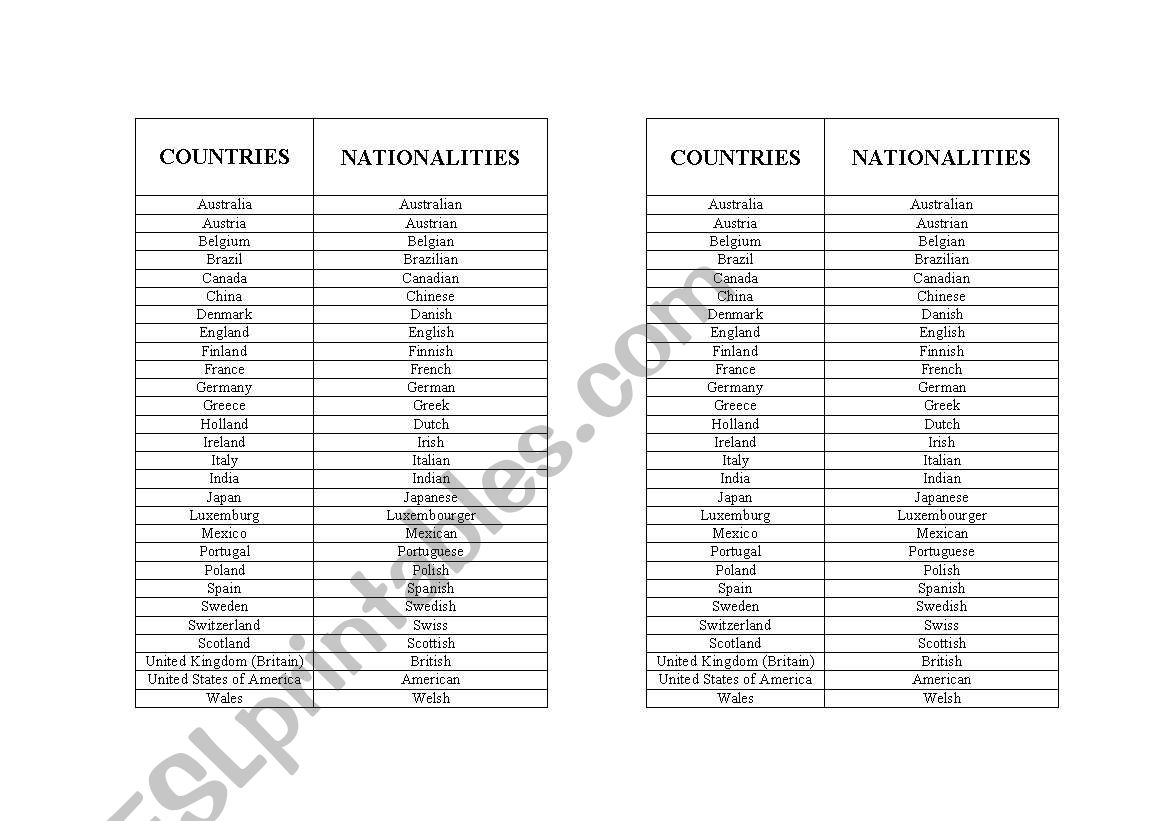 English Worksheets Countries And Nationalities