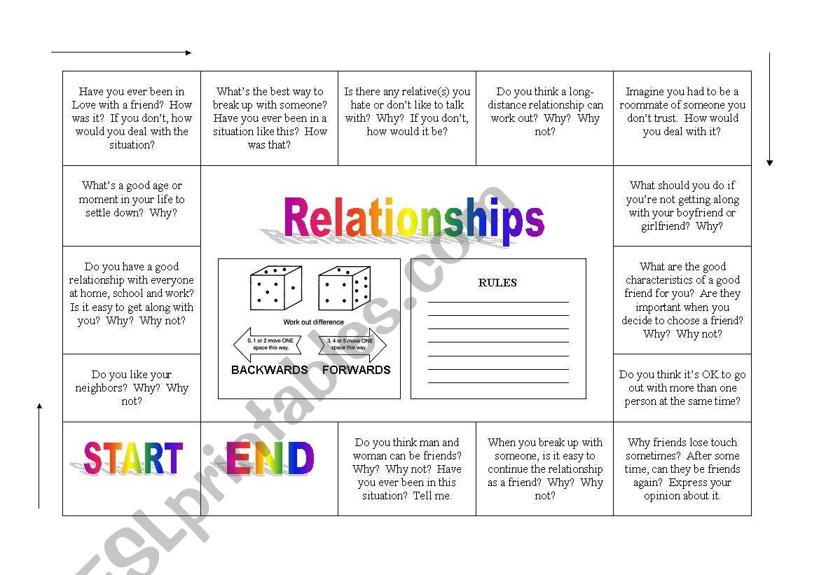 Relationships Boardgame