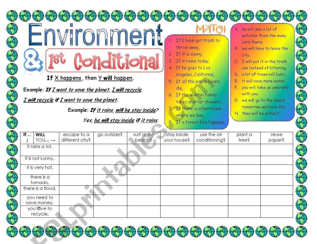 Environment Ws