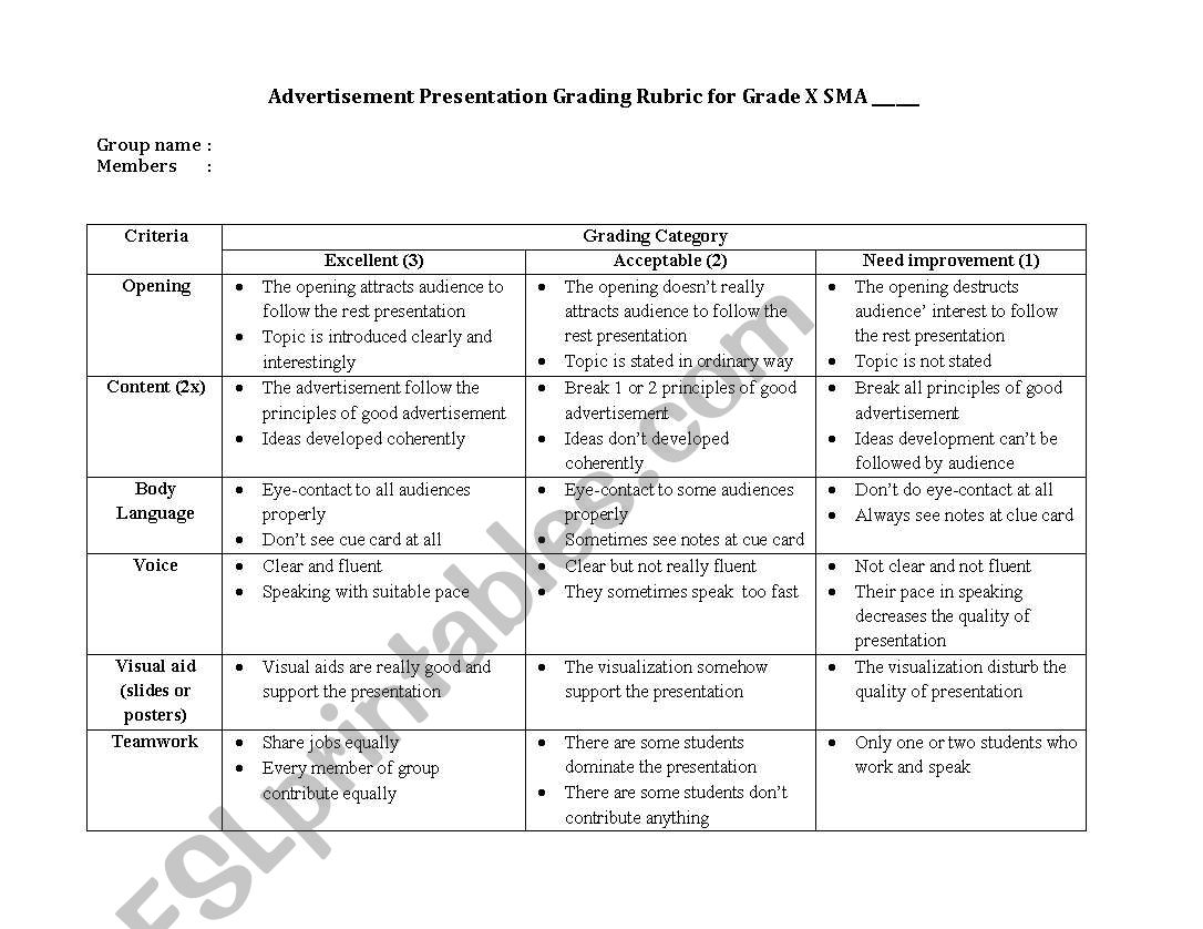 Rubric To Assess Students Presentation Group
