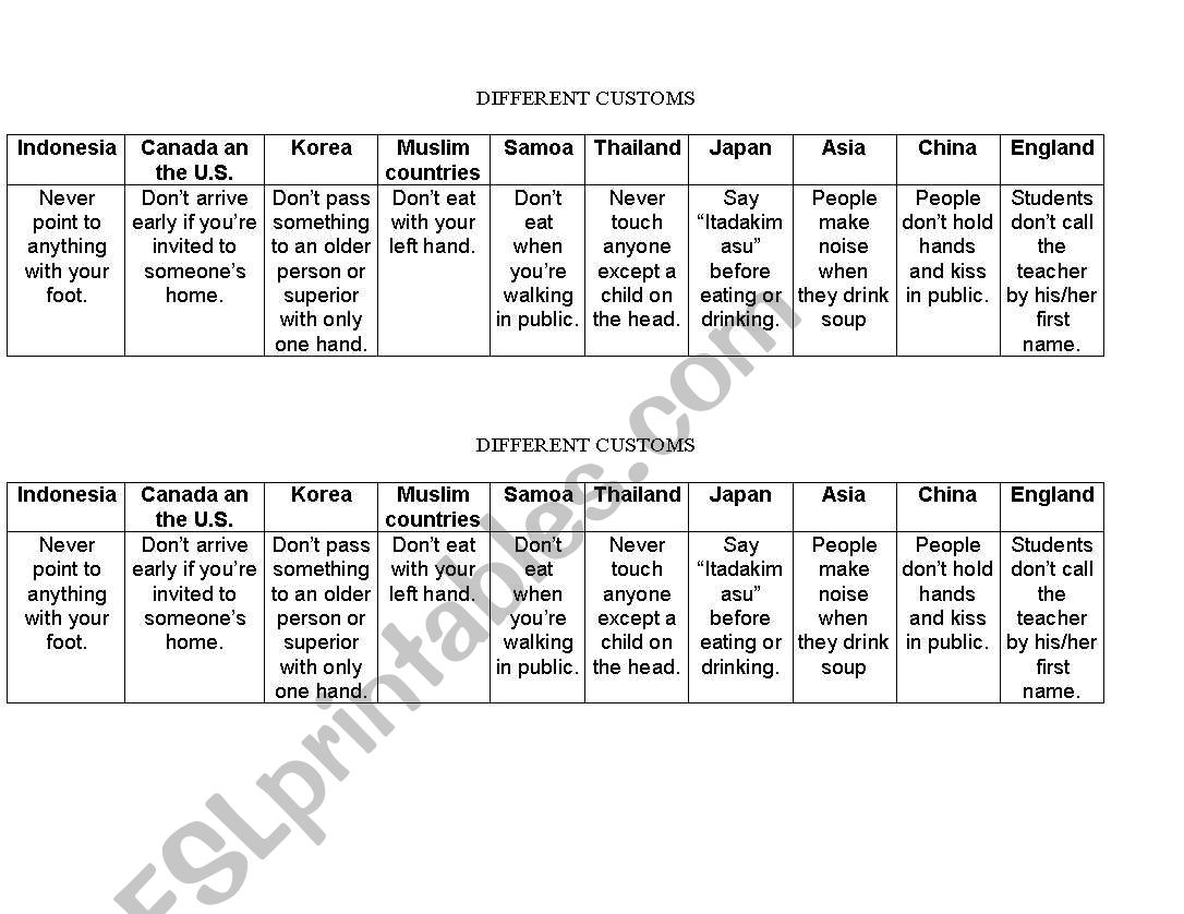 English Worksheets Different Culture