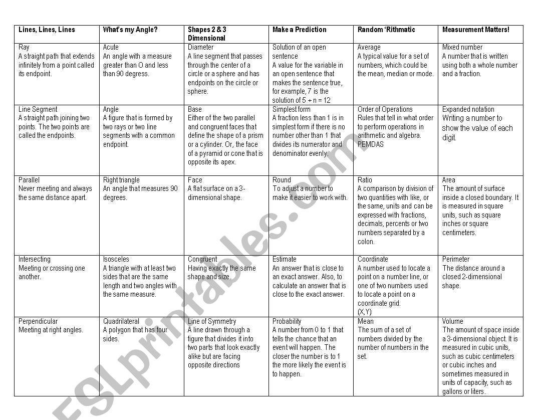 Vocabulary Printable Math Worksheet