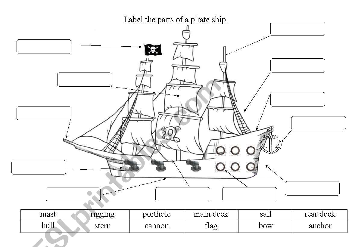Boat Parts Of A Worksheet