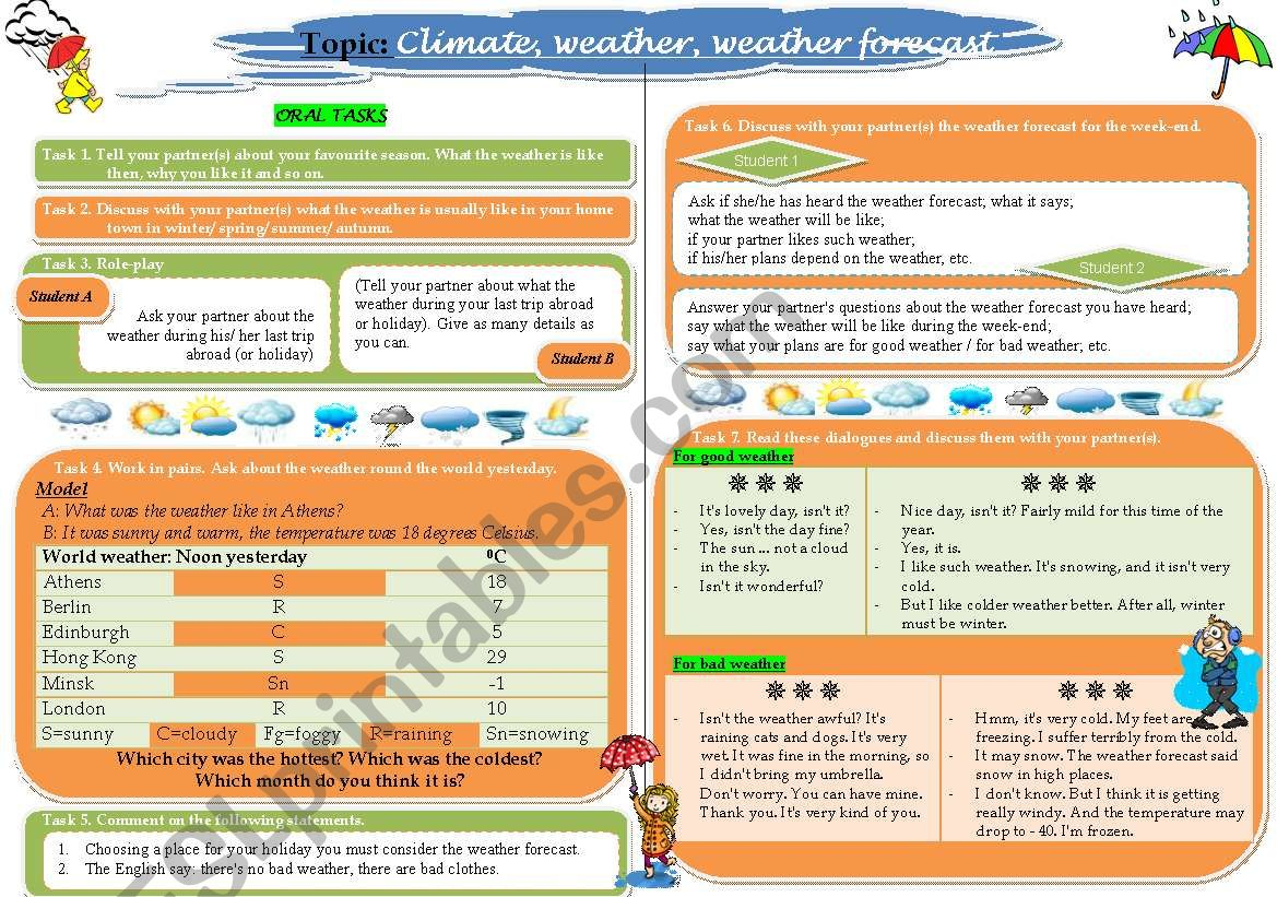 Climate Weather Weather Forecast