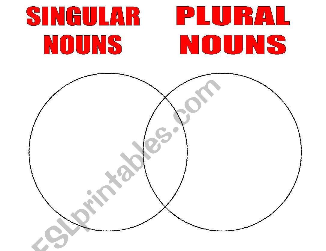 English Worksheets Venn Diagrams