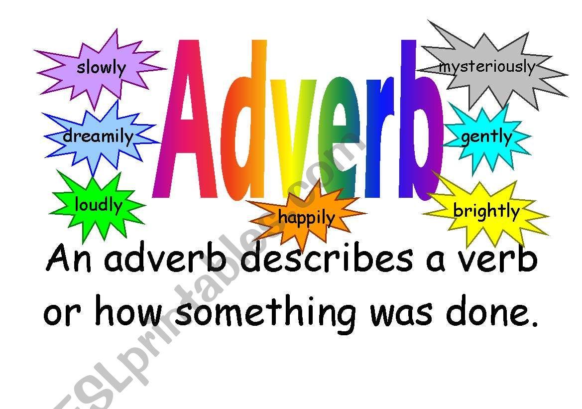 English Worksheets Adverb Poster