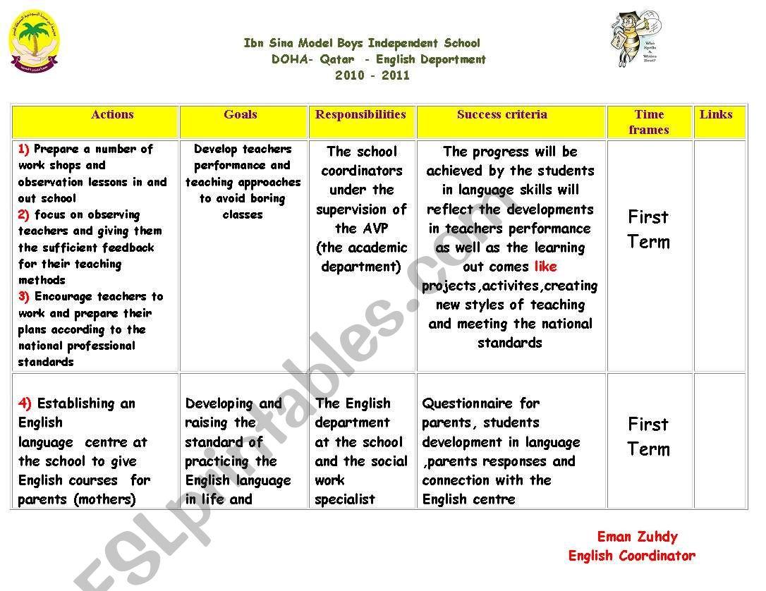 Plan For Development
