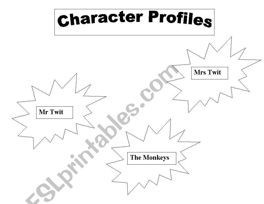 English Worksheets Character Profile