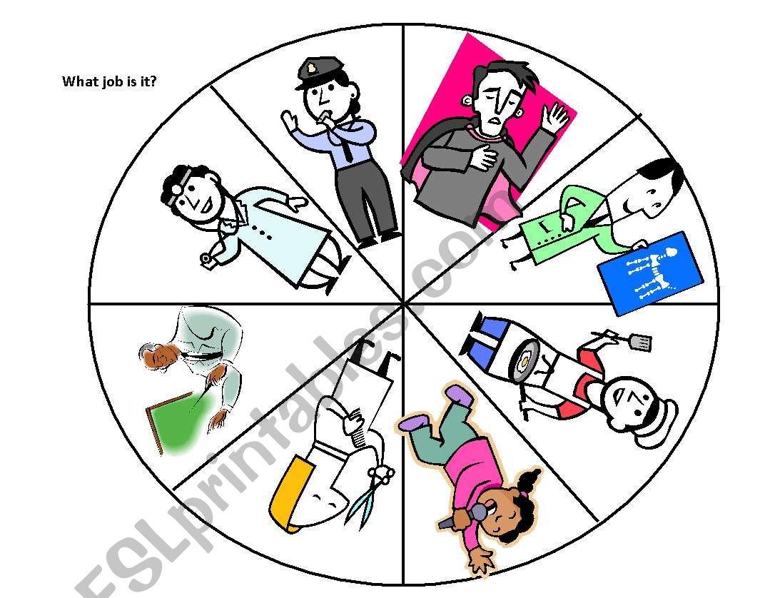 Spinner Jobs
