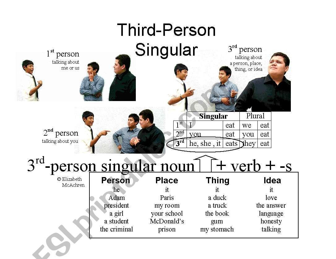 Third Person Singular Poster