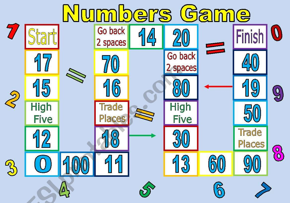 Numbers Board Game