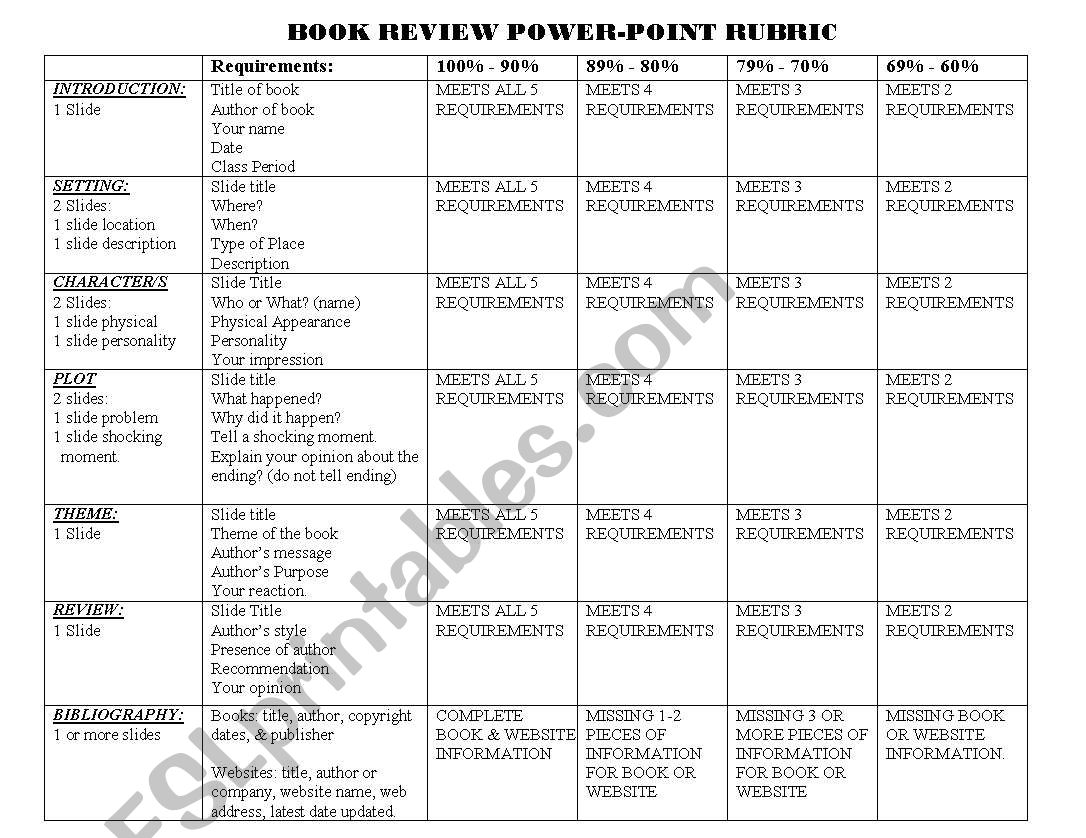 Rubric For Power Point Book Report