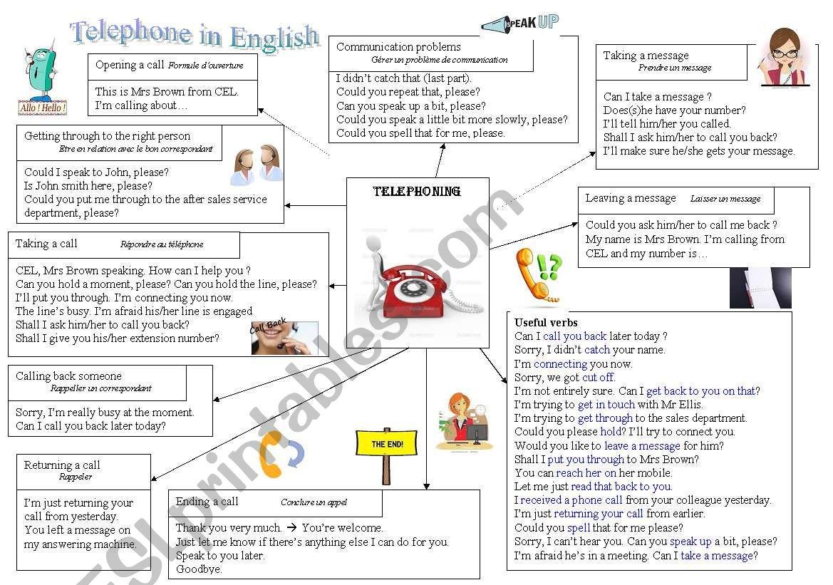 Telephone In English