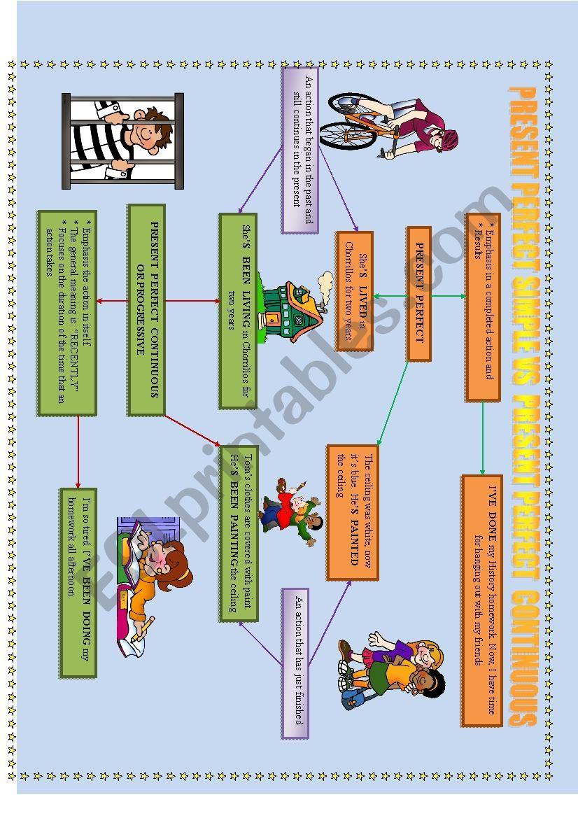 Plans Tense Lesson Verb