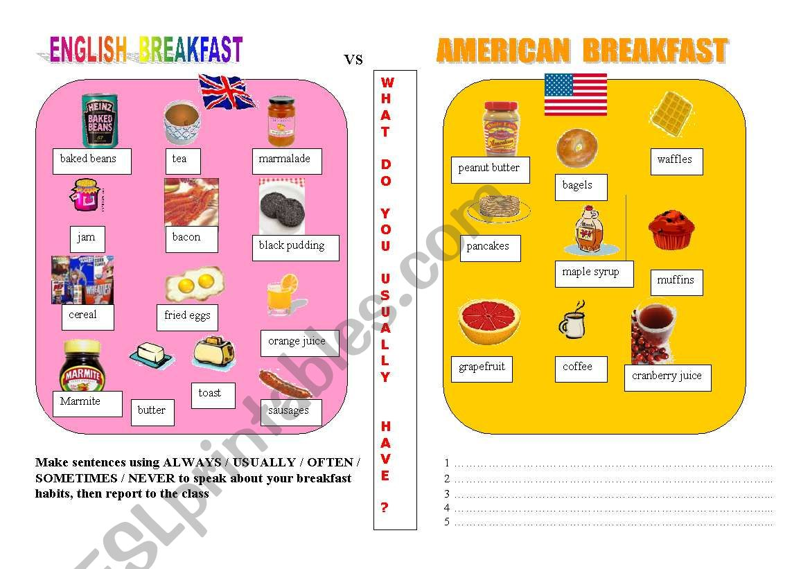 English Breakfast Vs American Breakfast