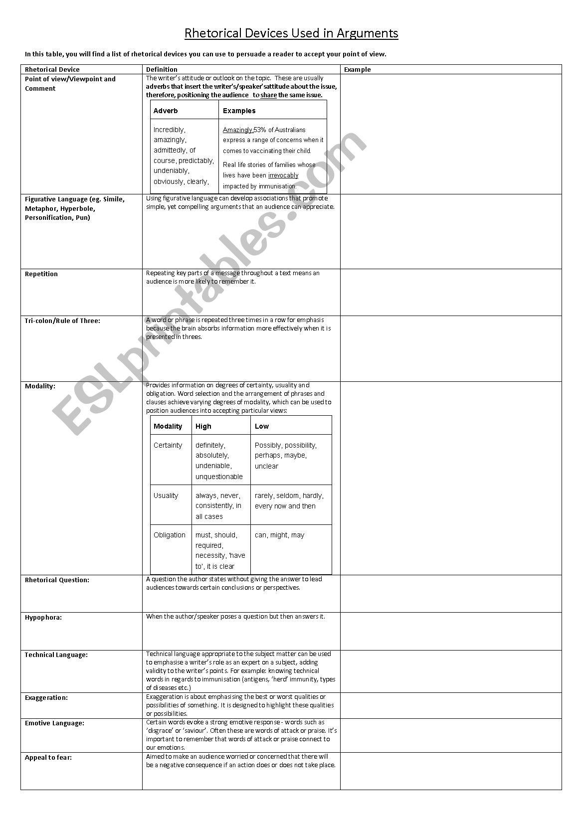 Rhetorical Devices Worksheet