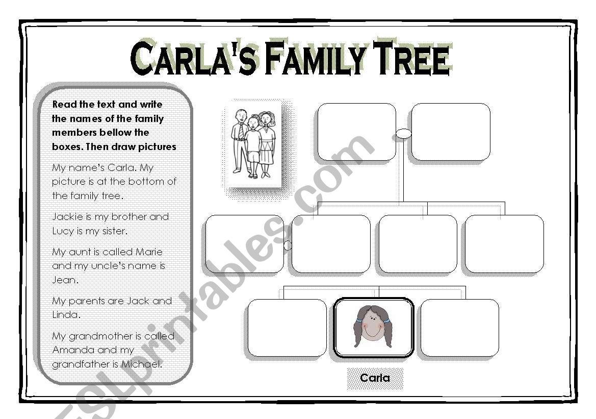 Carla S Family Tree