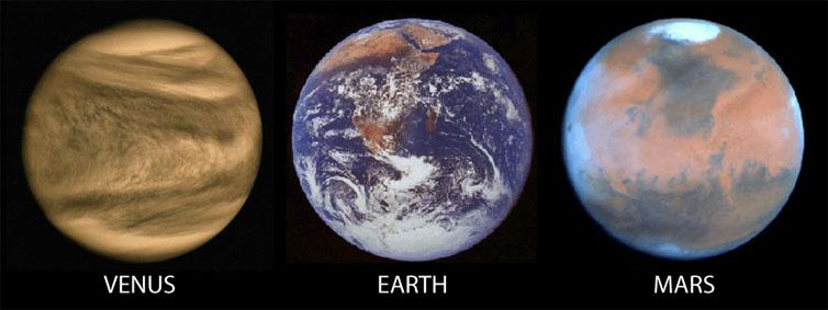 Venus, Earth and Mars