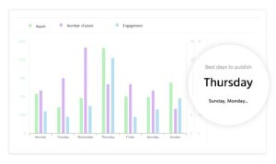 agorapulse review social media management tool best