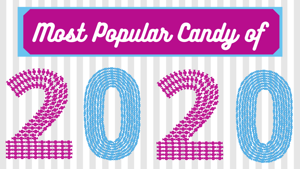 The Most Popular Halloween Candy in 2020