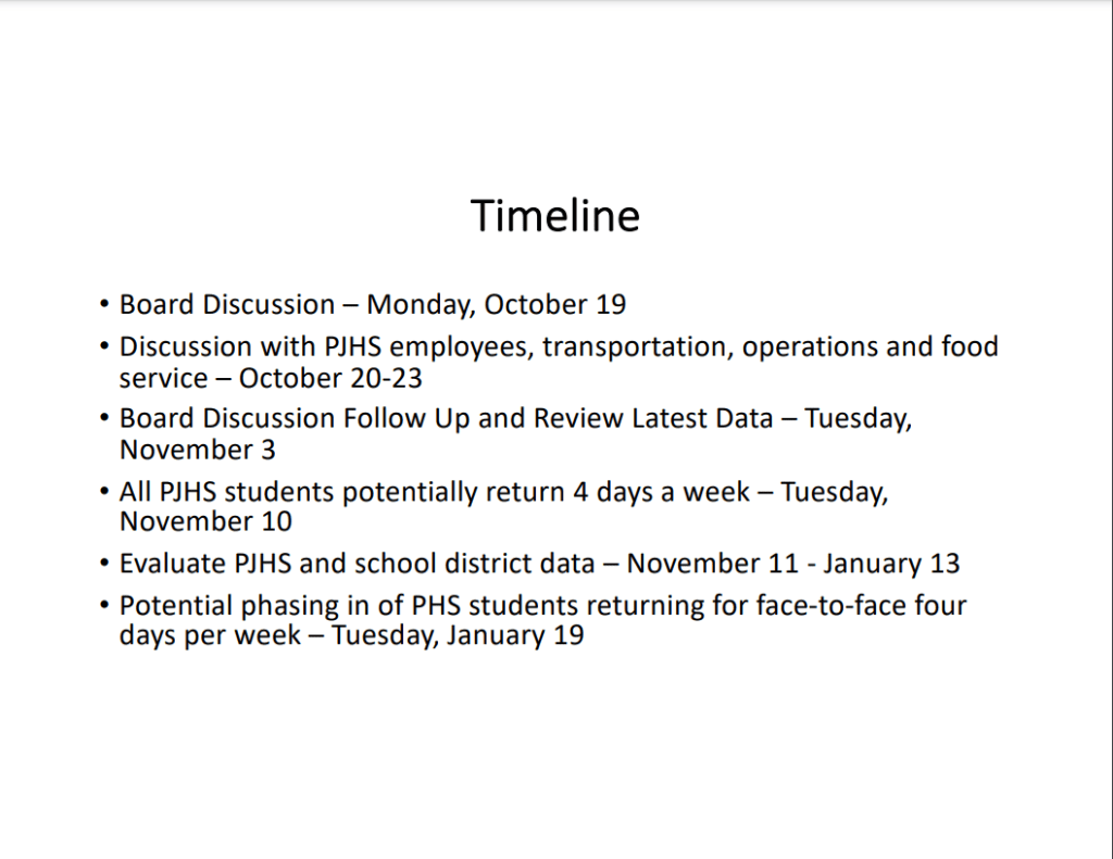 Potential timeline for 4 days a week reopening