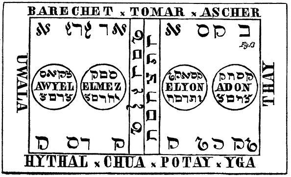 (See Fig. 13.)