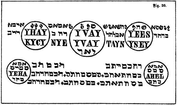 (See Fig. 20.)