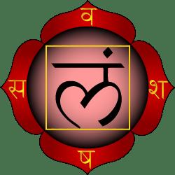 Muladhara-chakra-base